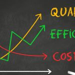 Strategi Cost Reduction
